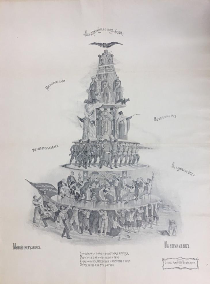 Capitalist_pyramid_1900