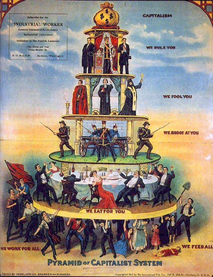 Capitalist_pyramid_1911